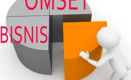 Tips Menaikkan Omset Bisnis Dengan Cepat Tanpa Takut Tersaingi